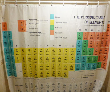 periodic-elements-shower-curtain