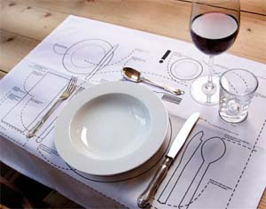 Table Setting Placemat Guide